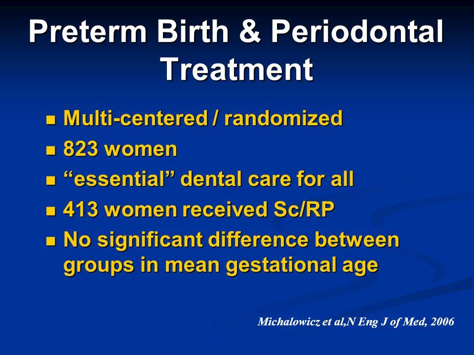 Preterm Birth & Periodontal Treatment