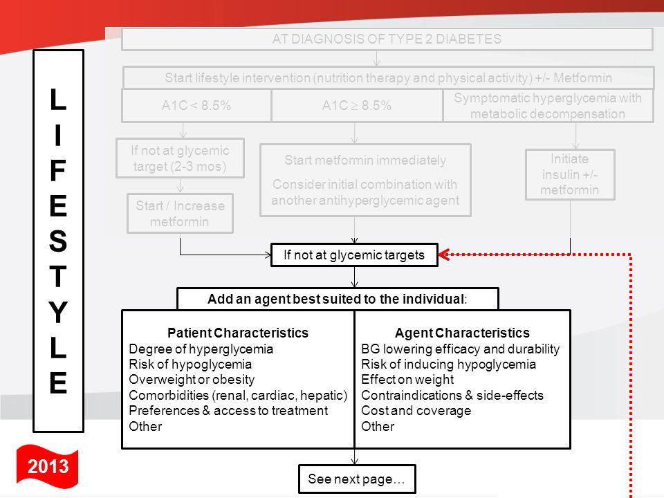 Patient Characteristics Agent Characteristics