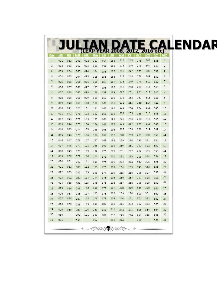 JULIAN DATE CALENDAR (LEAP YEAR 2008, 2012, 2016 etc) DAY JAN FEB MAR