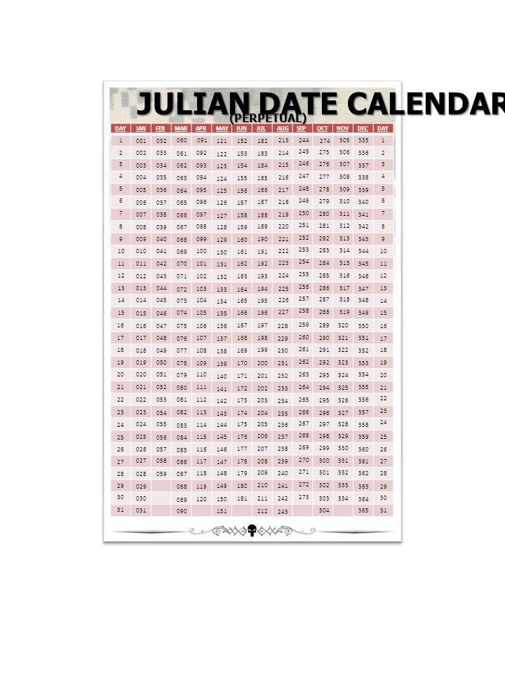 JULIAN DATE CALENDAR (PERPETUAL) DAY JAN FEB MAR APR MAY JUN JUL AUG