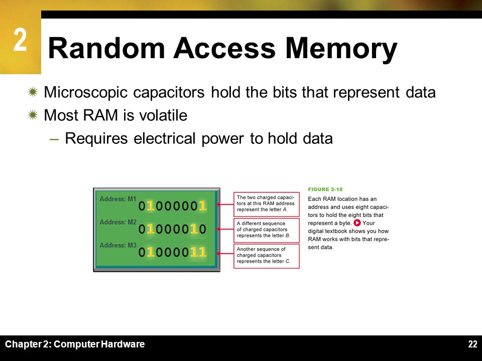Random Access Memory Microscopic capacitors hold the bits that represent data. Most RAM is volatile.
