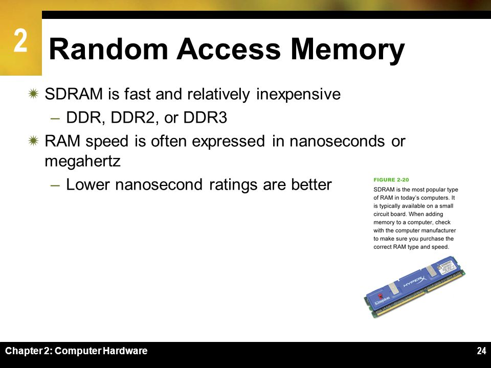 Random Access Memory SDRAM is fast and relatively inexpensive