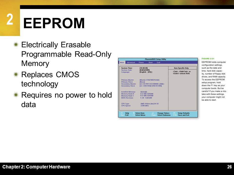 EEPROM Electrically Erasable Programmable Read-Only Memory