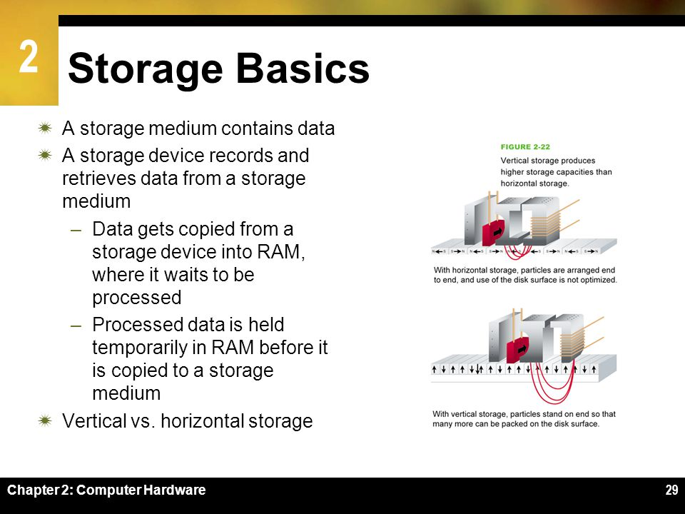 Storage Basics A storage medium contains data