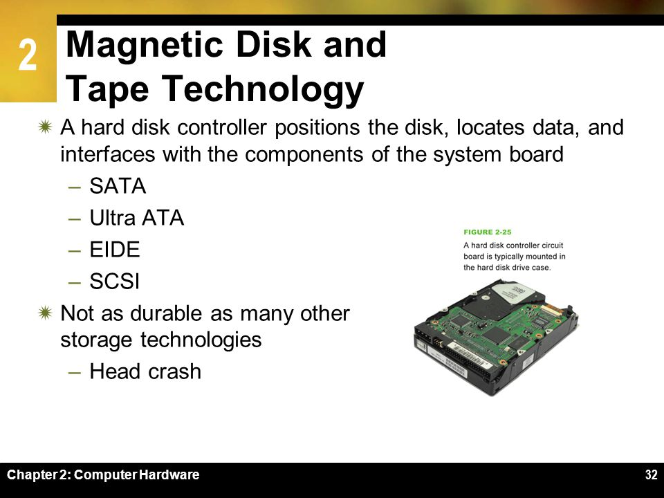 Magnetic Disk and Tape Technology
