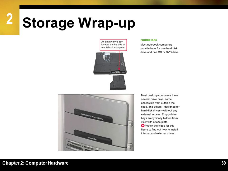 Storage Wrap-up Chapter 2: Computer Hardware