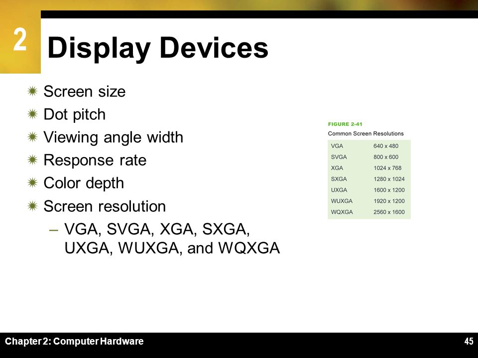 Display Devices Screen size Dot pitch Viewing angle width
