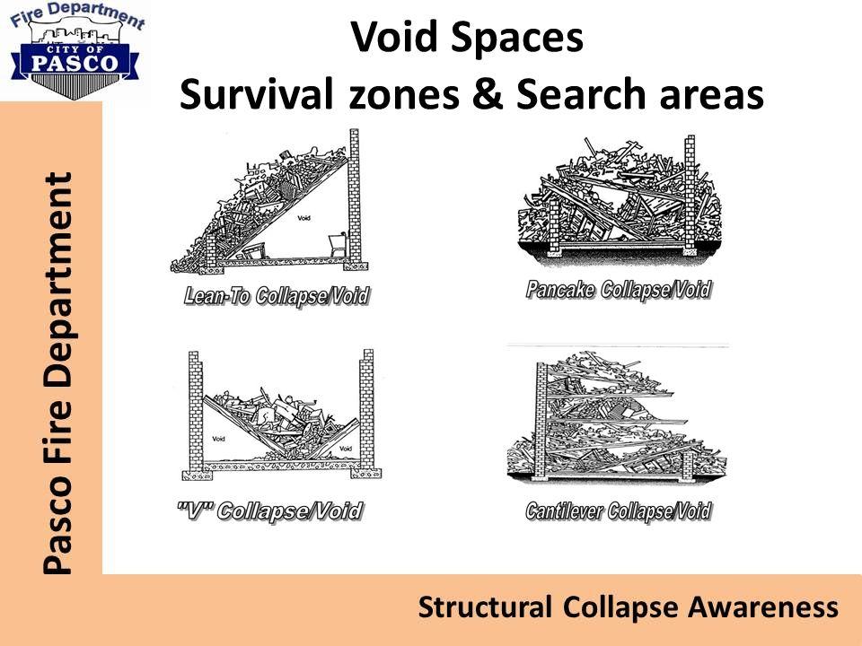 Void Spaces Survival zones & Search areas