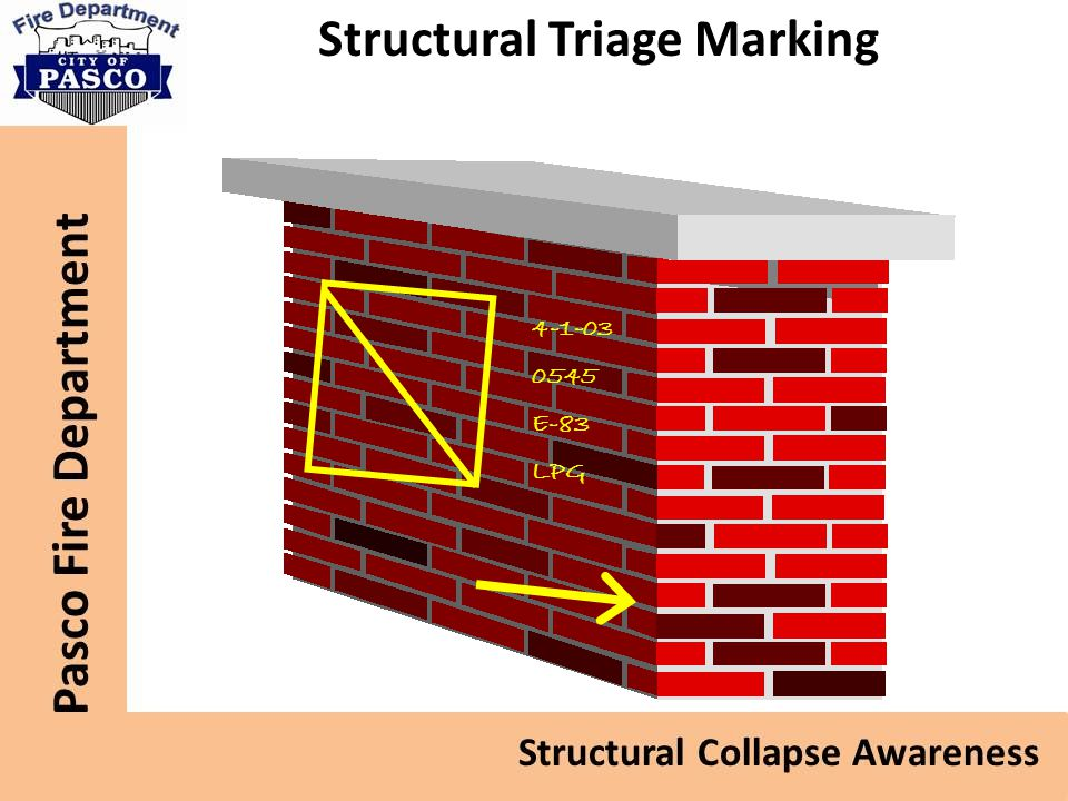 Structural Triage Marking