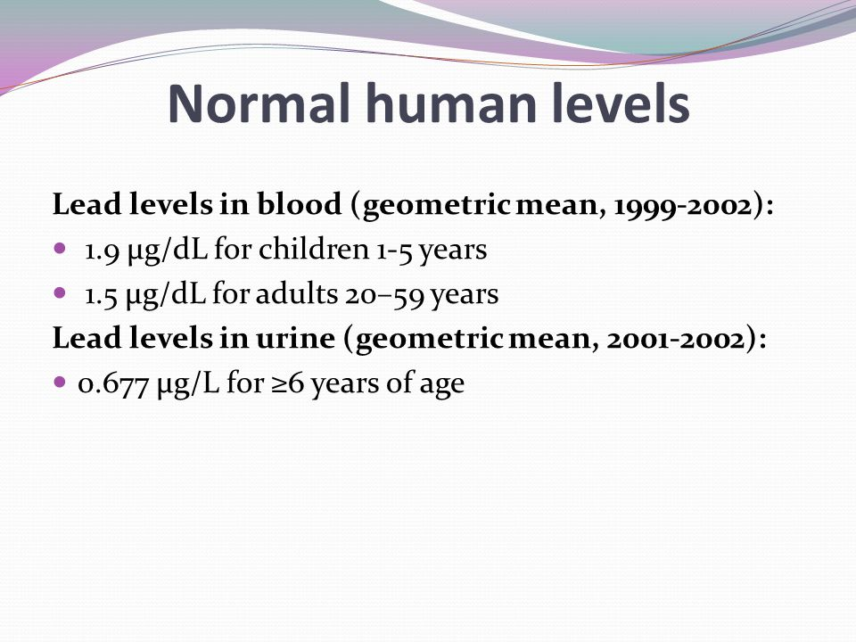 Normal human levels Lead levels in blood (geometric mean, 1999-2002):