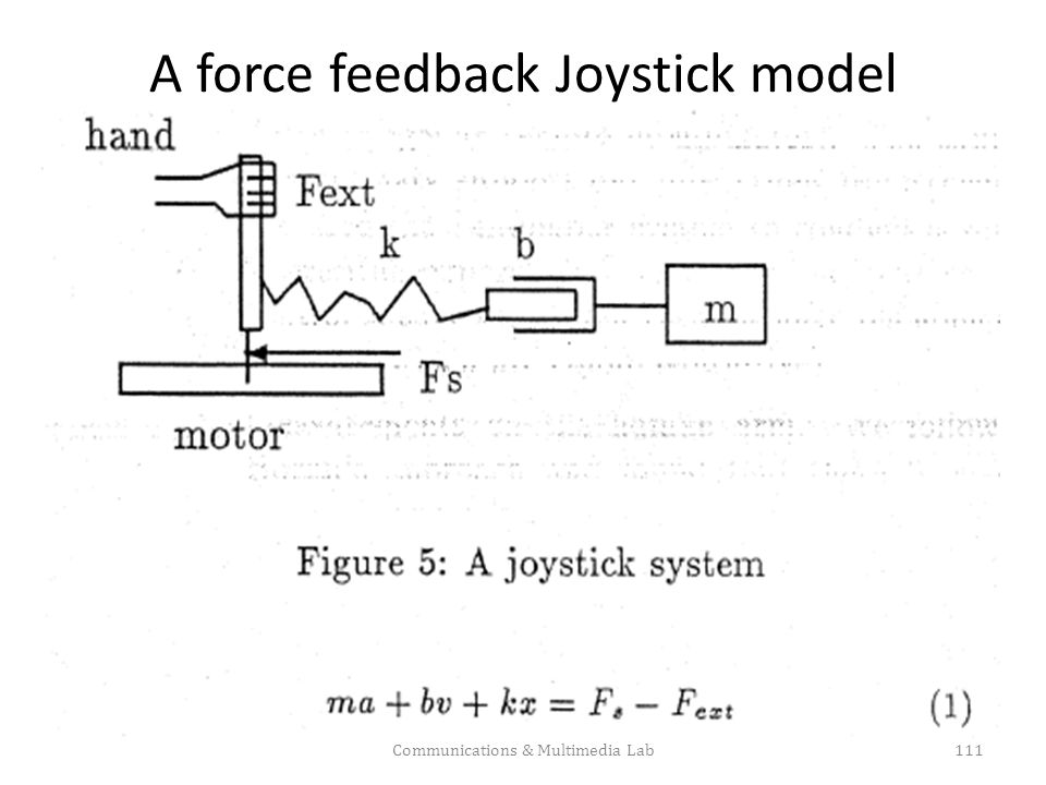 A force feedback Joystick model
