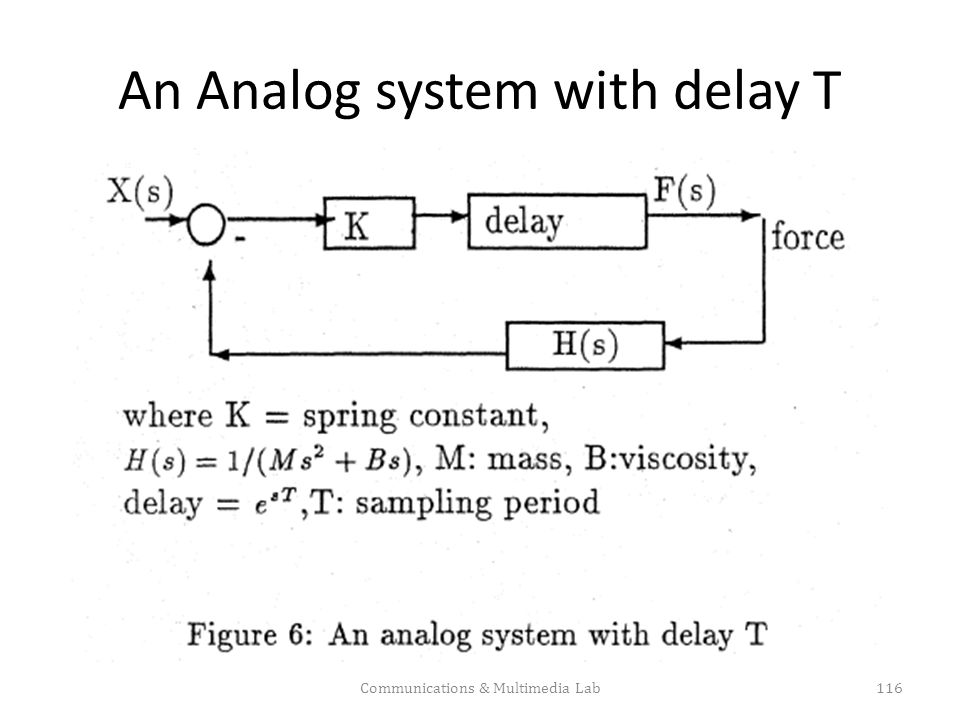 An Analog system with delay T