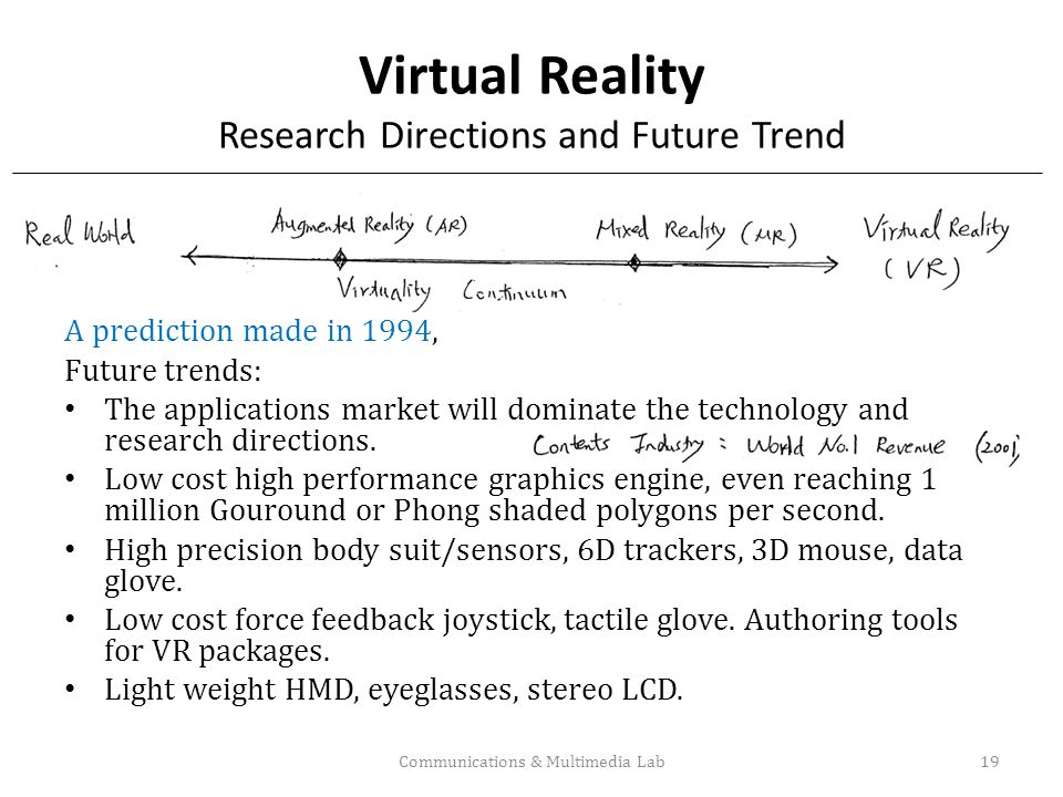 Virtual Reality Research Directions and Future Trend