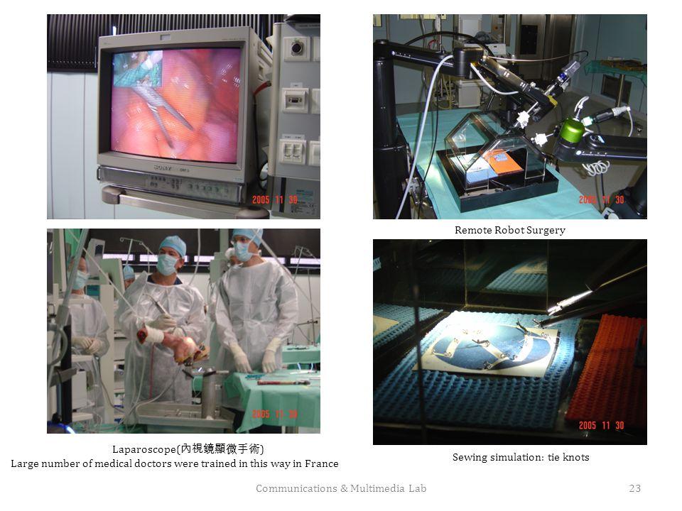 Laparoscope(內視鏡顯微手術)