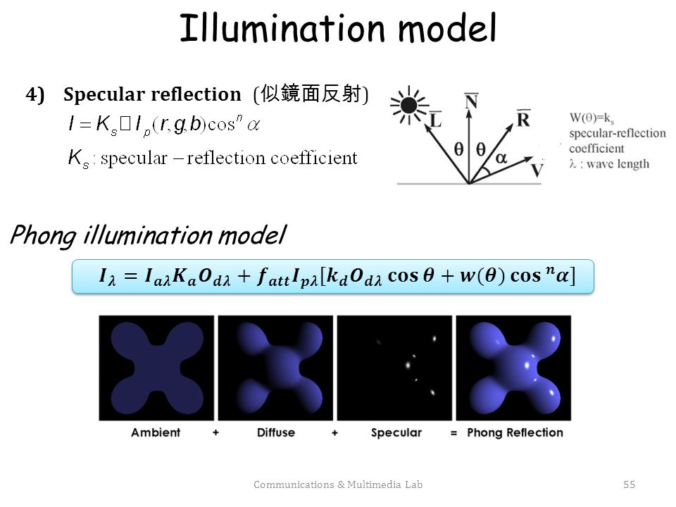 Illumination model Phong illumination model