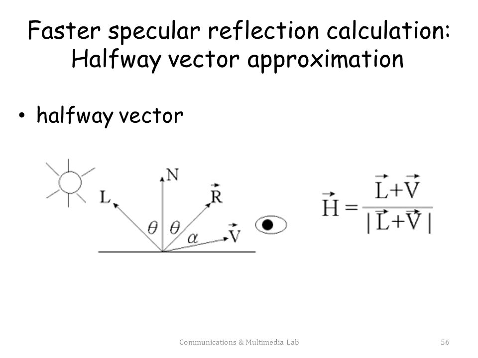 Faster specular reflection calculation: Halfway vector approximation