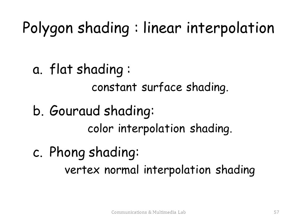 Polygon shading : linear interpolation
