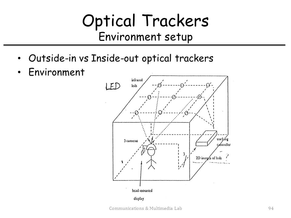 Optical Trackers Environment setup