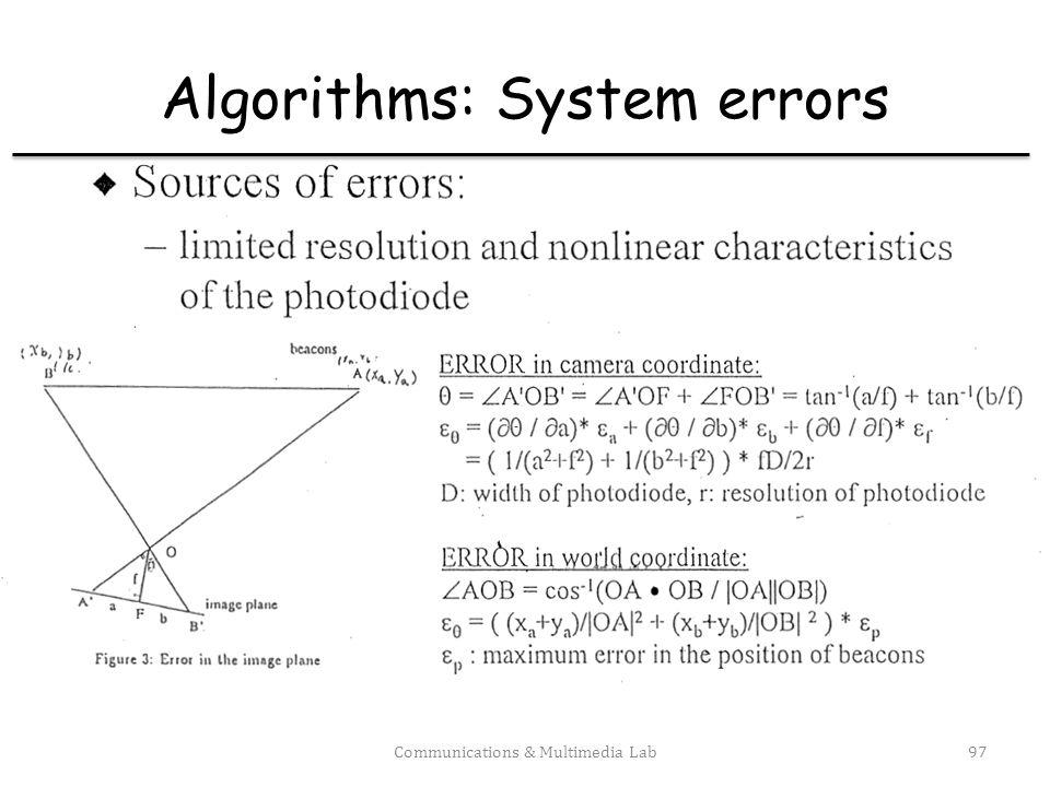 Algorithms: System errors