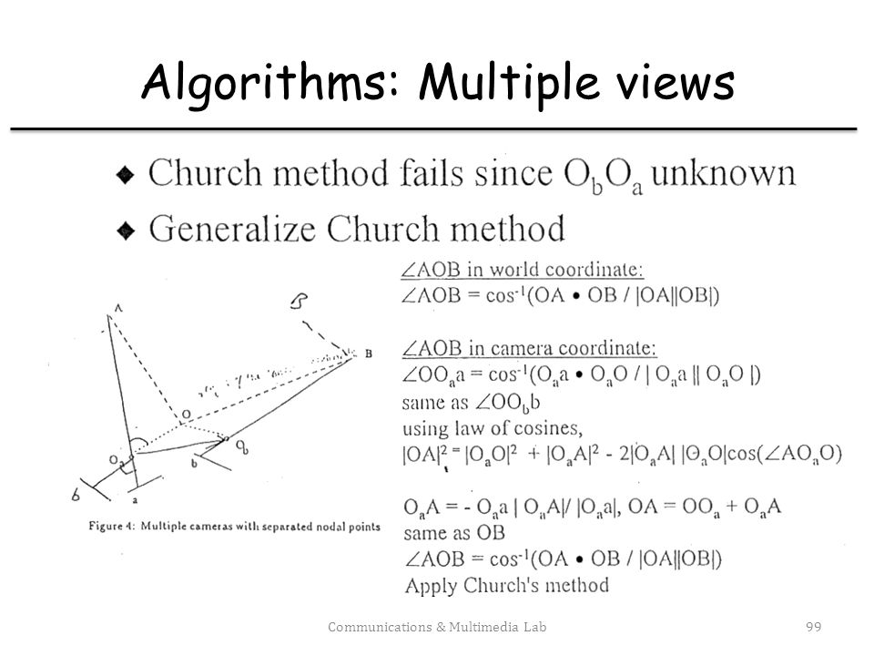 Algorithms: Multiple views