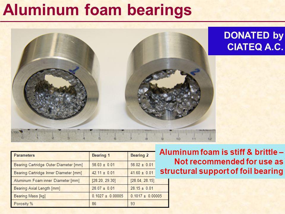 Aluminum foam bearings