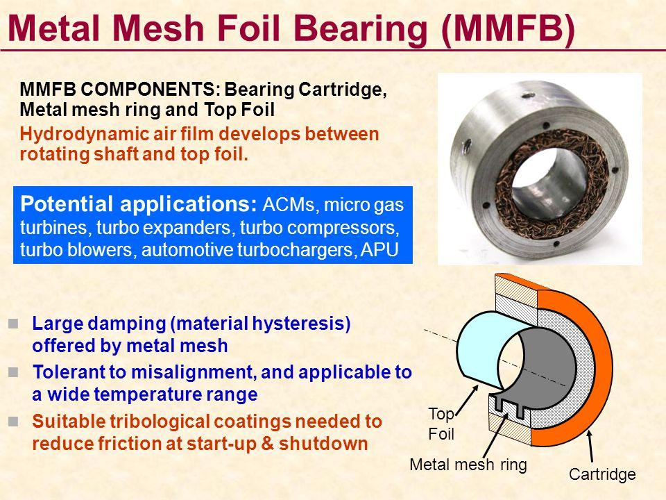 Metal Mesh Foil Bearing (MMFB)