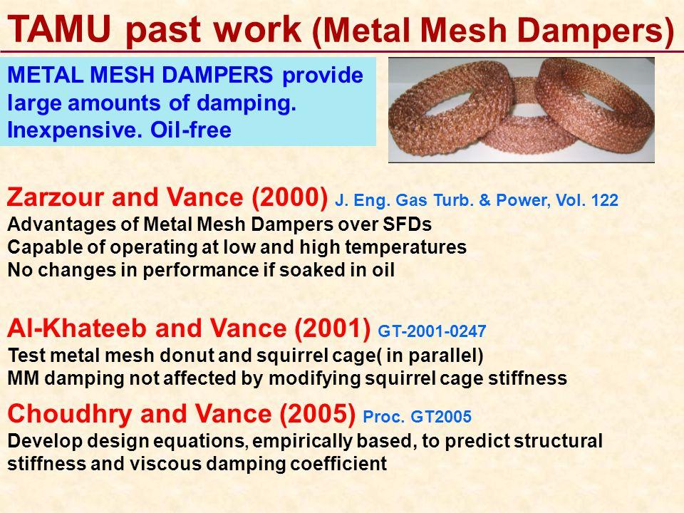 TAMU past work (Metal Mesh Dampers)