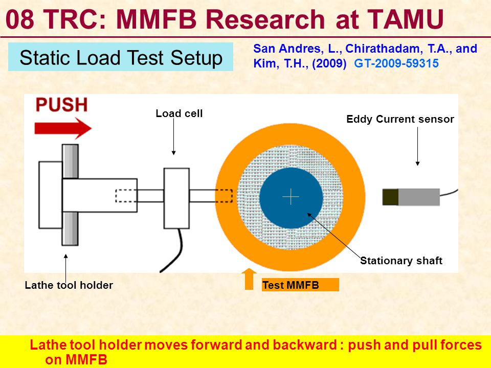 08 TRC: MMFB Research at TAMU