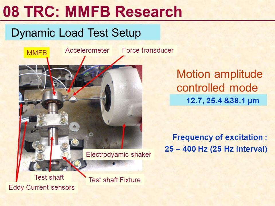 08 TRC: MMFB Research Dynamic Load Test Setup