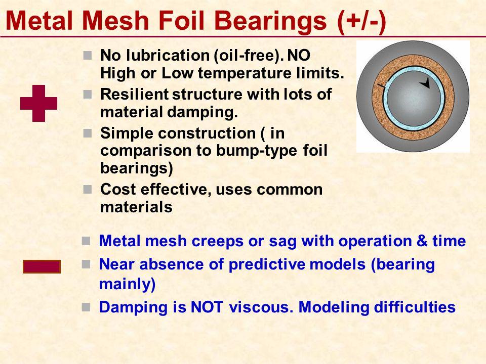 Metal Mesh Foil Bearings (+/-)