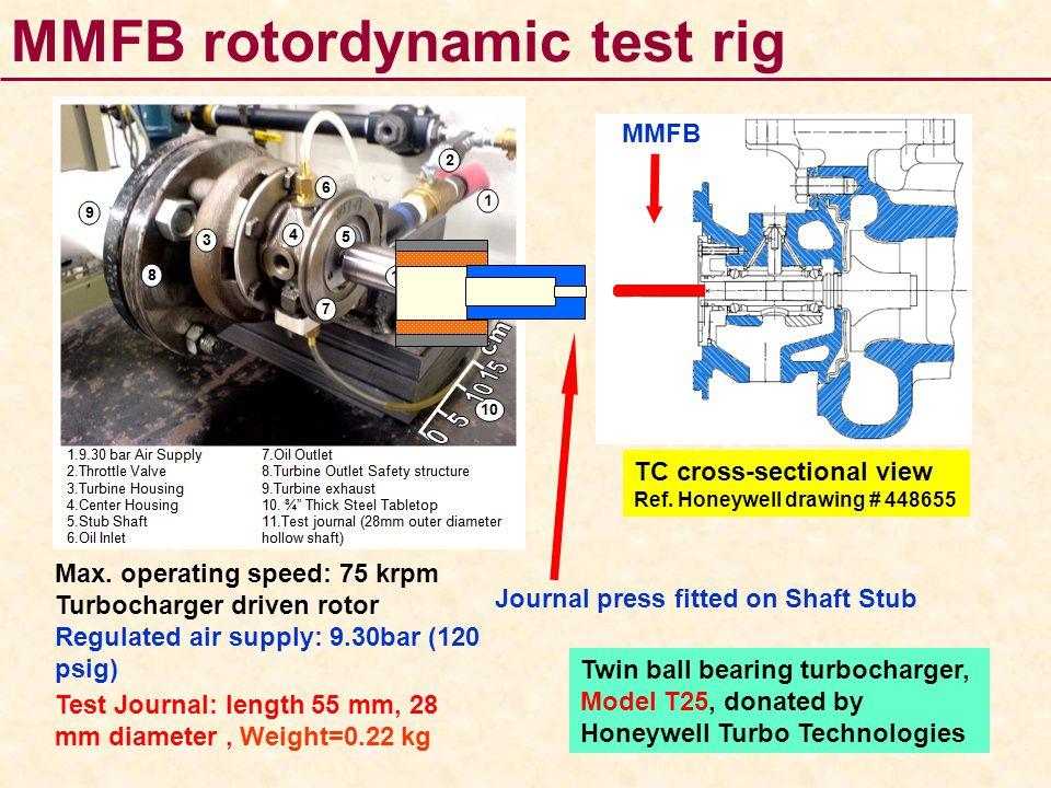 MMFB rotordynamic test rig