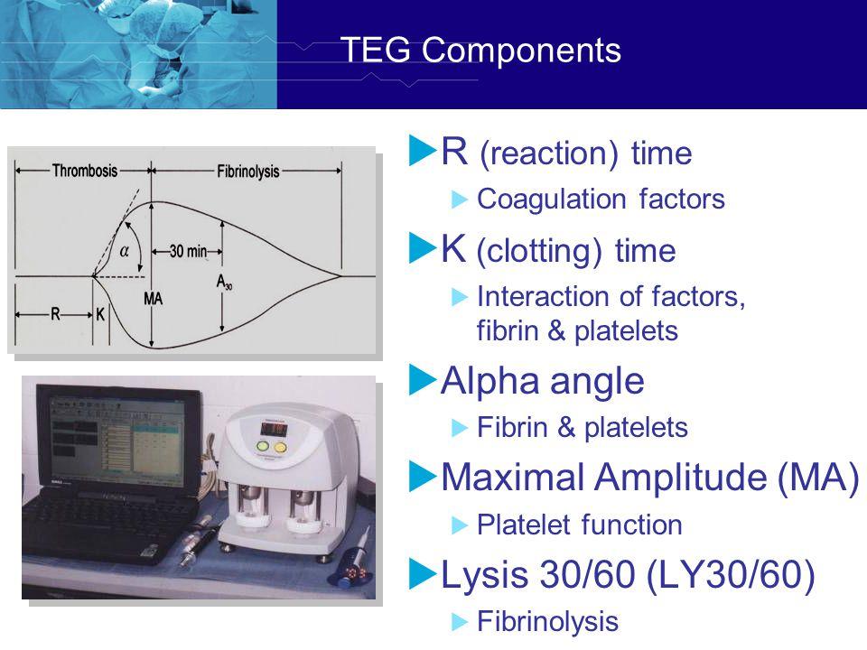 Maximal Amplitude (MA) Lysis 30/60 (LY30/60)