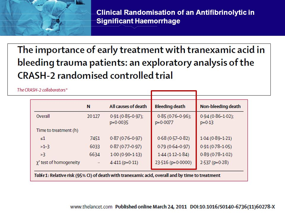 Clinical Randomisation of an Antifibrinolytic in Significant Haemorrhage