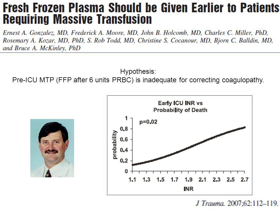 Hypothesis: Pre-ICU MTP (FFP after 6 units PRBC) is inadequate for correcting coagulopathy.