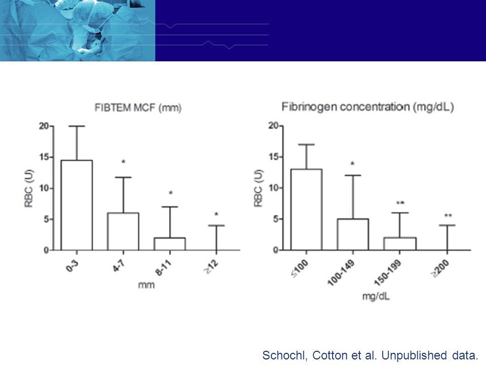 Schochl, Cotton et al. Unpublished data.