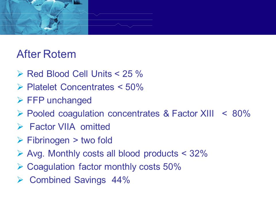 After Rotem Red Blood Cell Units < 25 %