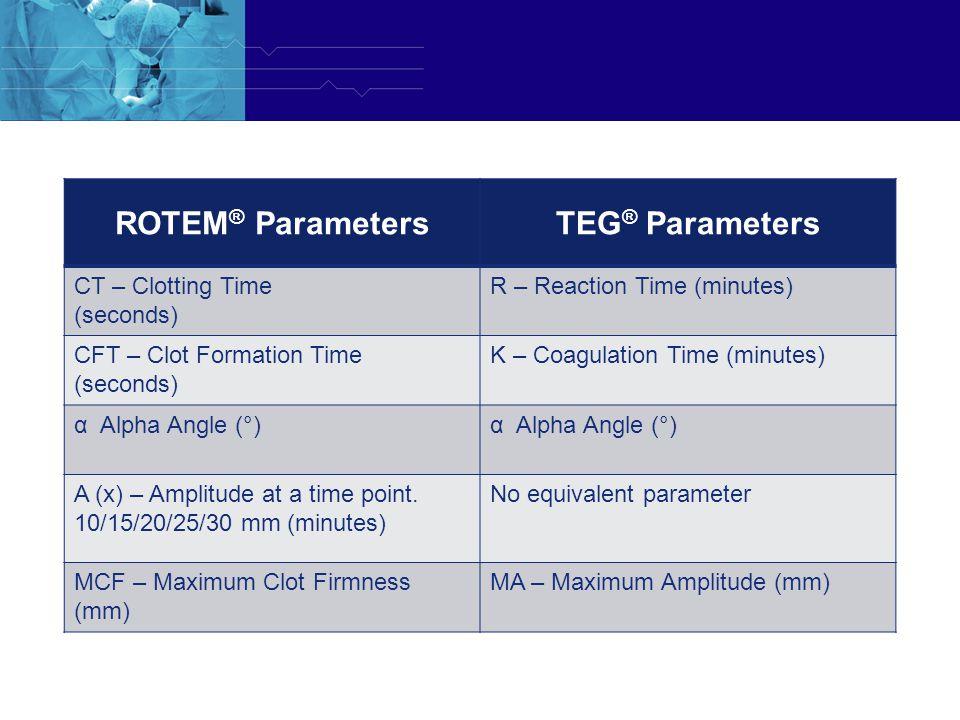 ROTEM® Parameters TEG® Parameters
