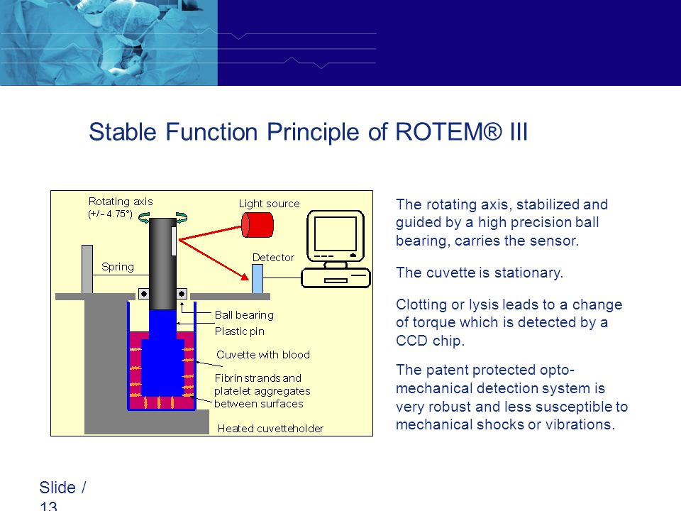 Stable Function Principle of ROTEM® III