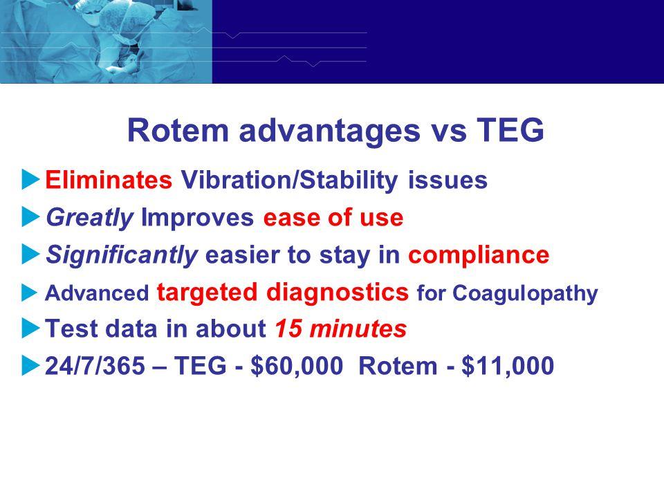 Rotem advantages vs TEG