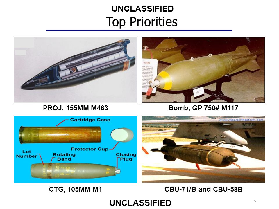 Top Priorities PROJ, 155MM M483 Bomb, GP 750# M117 CTG, 105MM M1