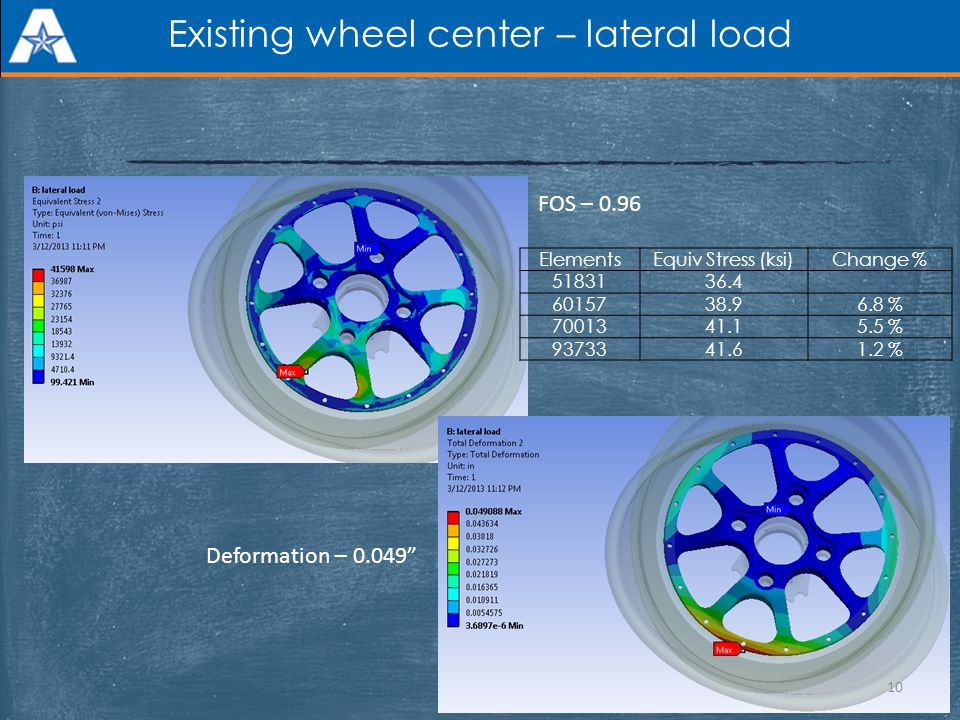 Existing wheel center – lateral load