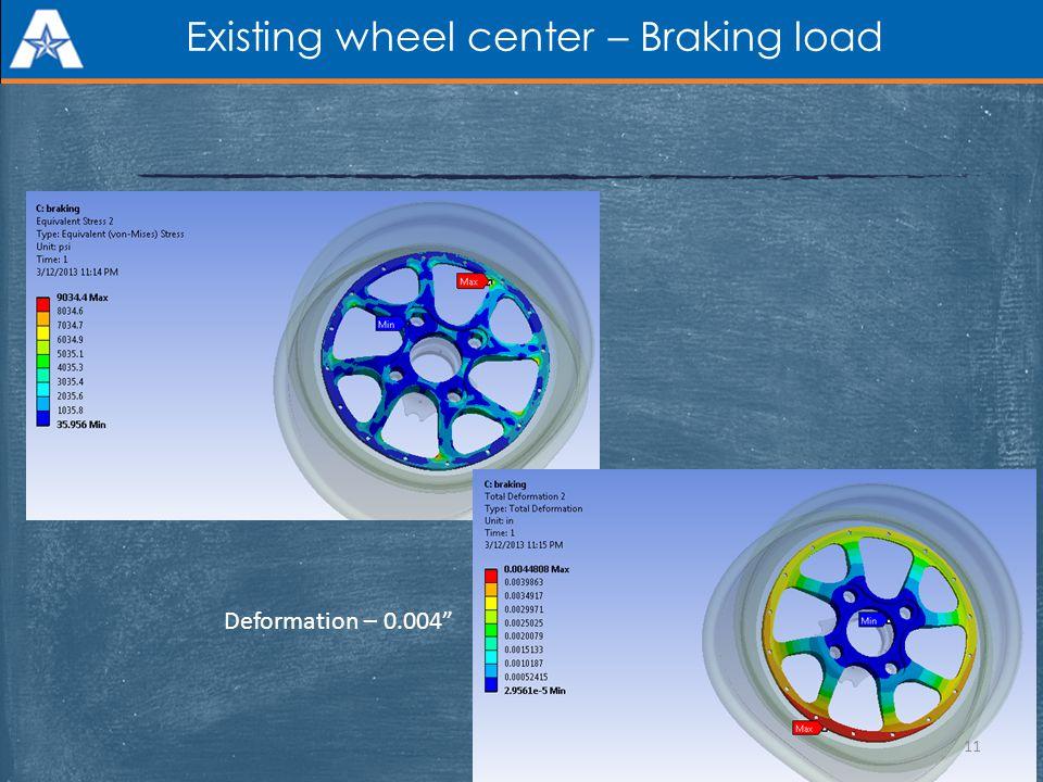 Existing wheel center – Braking load