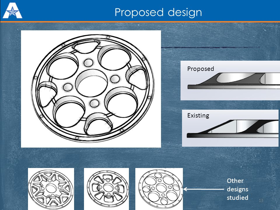 Proposed design Proposed Existing Other designs studied