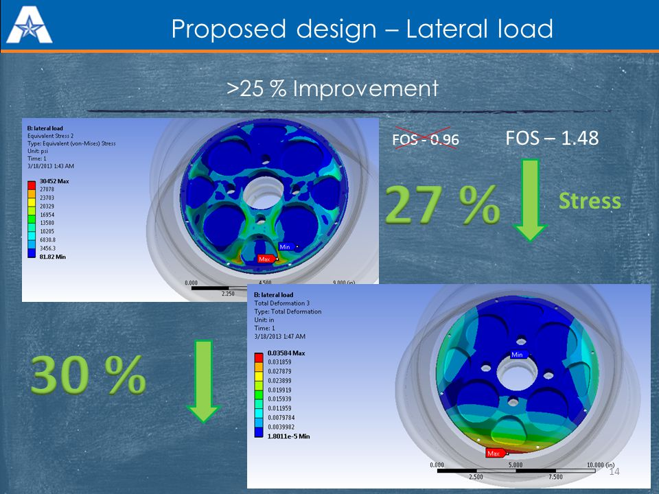 Proposed design – Lateral load