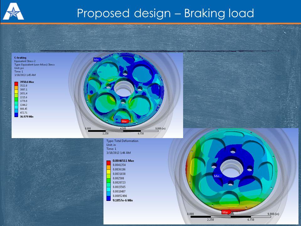 Proposed design – Braking load