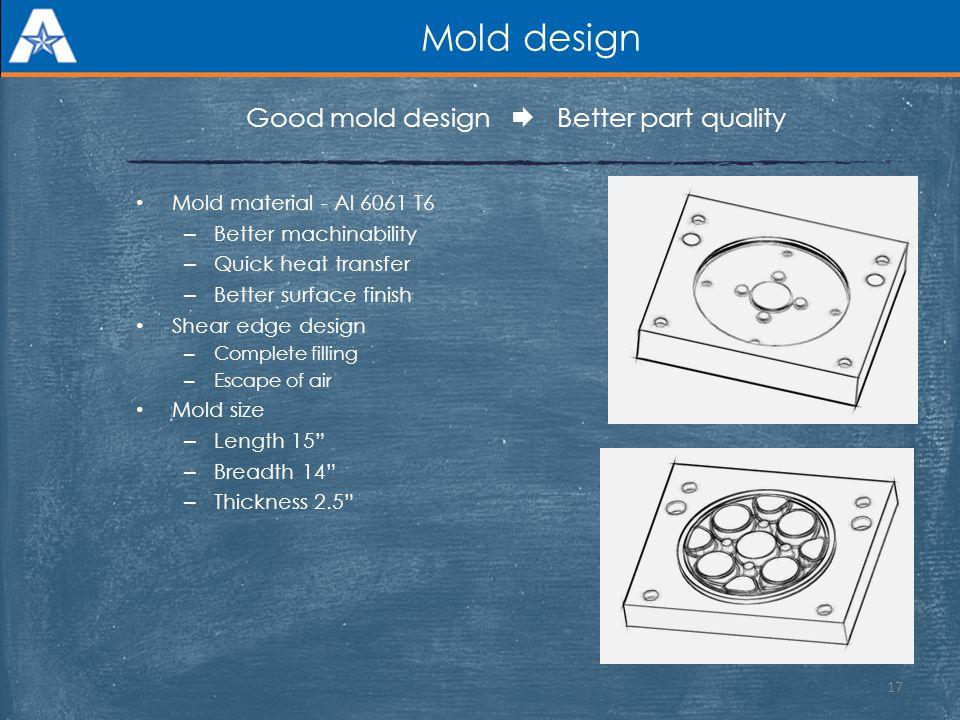 Good mold design  Better part quality