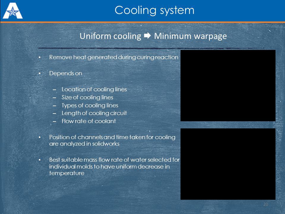 Uniform cooling  Minimum warpage