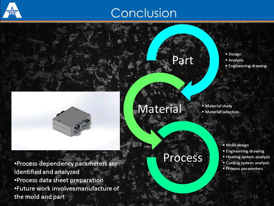 Part Material Process Conclusion