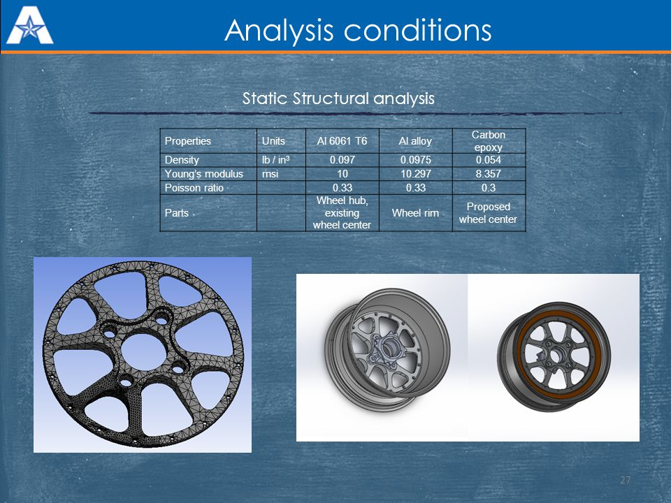 Analysis conditions Static Structural analysis Properties Units