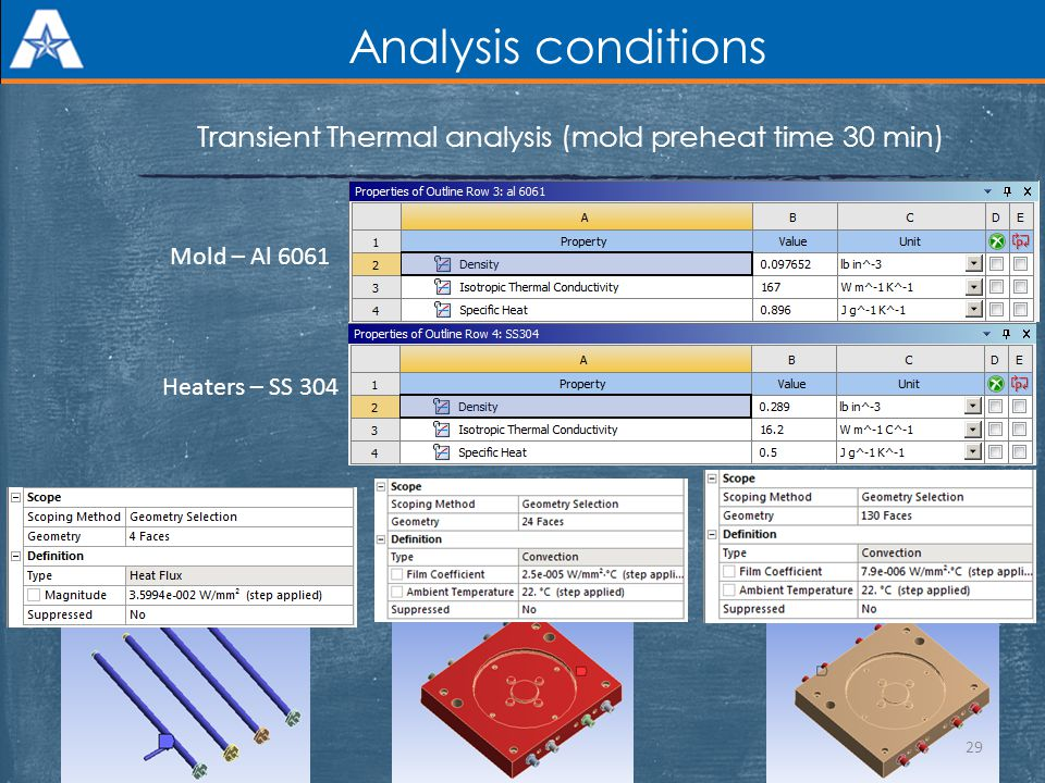 Transient Thermal analysis (mold preheat time 30 min)